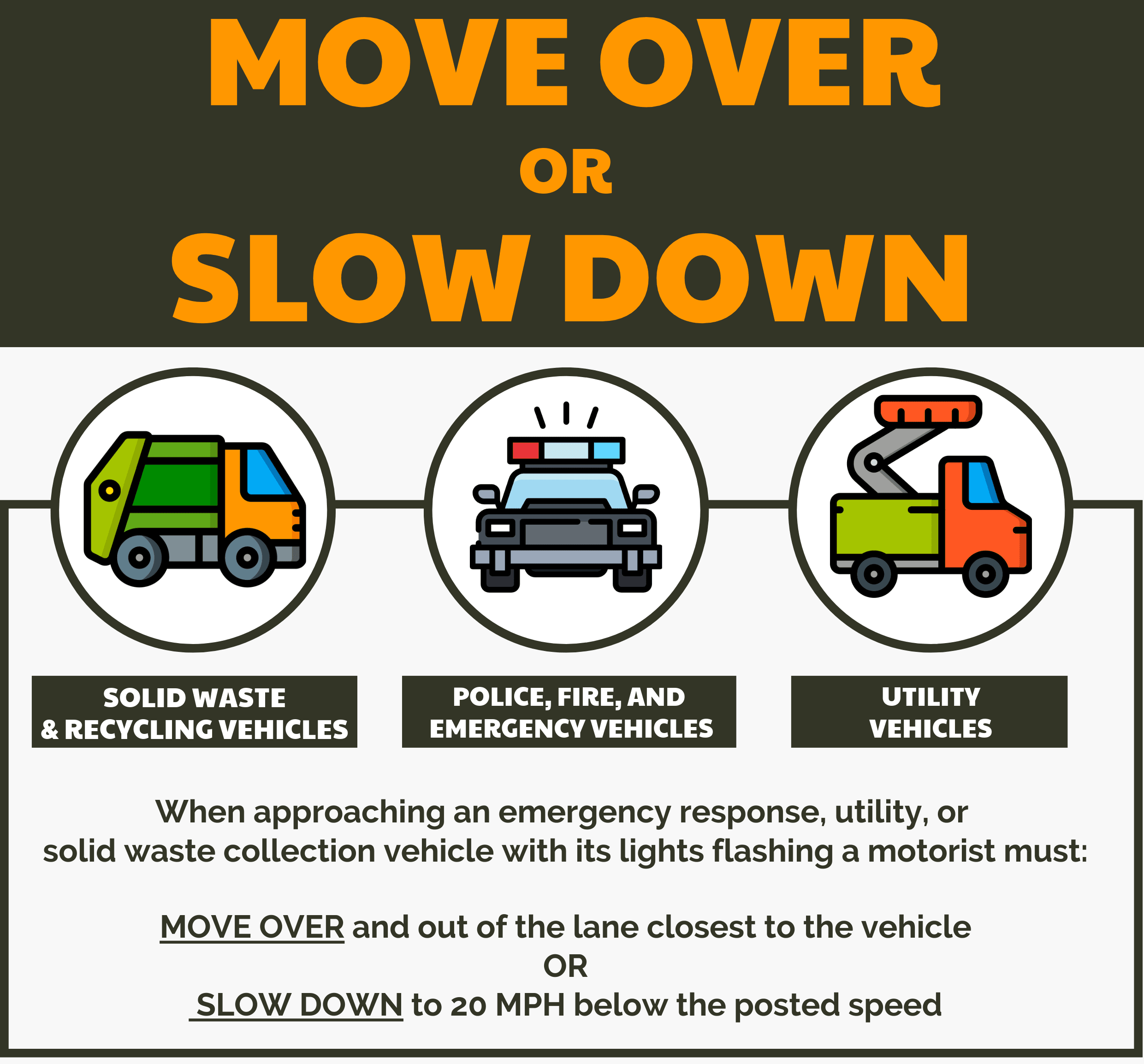 Move Over or Slow Down