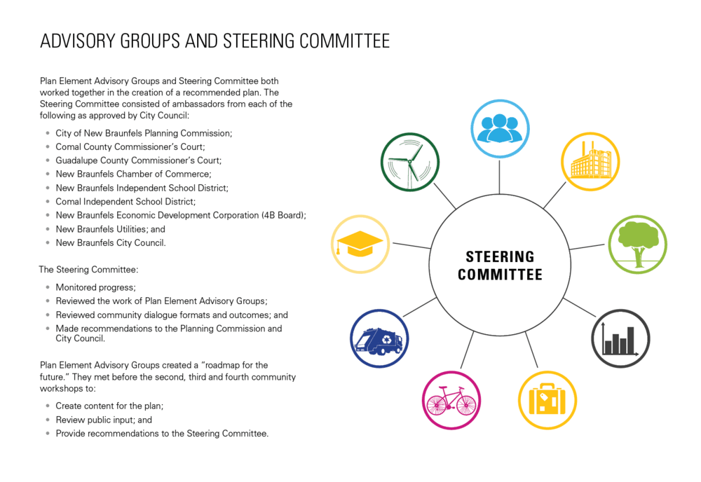 advisory-groups-committees-180620